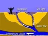 الجسات والخوازيق والنزح الجوفى للمياه - صورة مصغرة