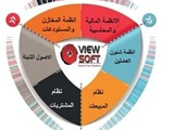 ERP System from Viewsoft integrated solutions Egypt