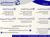 مكتب ترجمة معتمد في الرياض حي الملك فهد