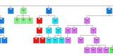 تطبيق شجرة العائلة من شامي سوفت - صورة مصغرة