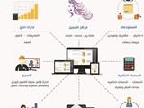 برنامج الراقي للحسابات - صورة مصغرة