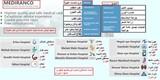 برنامج شركة طريق الراشد للسياحة العلاجية في ايران - صورة مصغرة